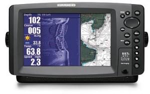 GPS Bagi Pemancing