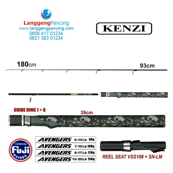 Joran Kenzi Avengers 602 Spin Fuji Guide PVC