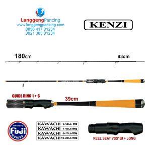 Joran Kenzi Kawachi 602s Fuji Guide Pvc